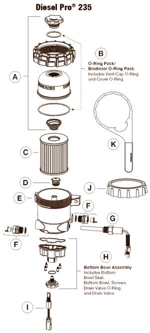 штатные топливные фильтры